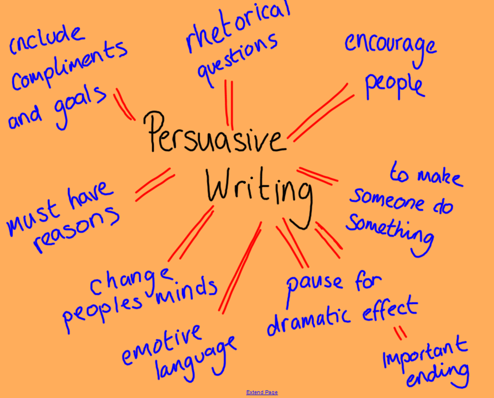 How to Write Persuasive Speech